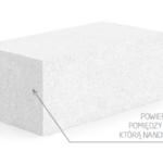 beton komórkowy solbet wersja bez profilowania bez uchwytów