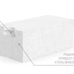 beton komórkowy solbet wersja bez profilowania z uchwytami