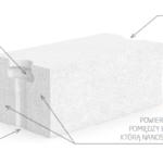 beton komórkowy solbet wersja W
